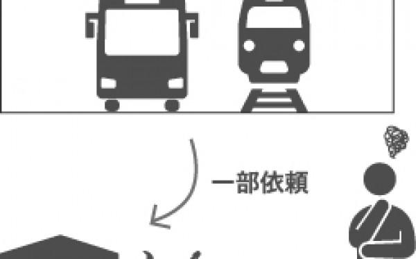 鉄道部品の問題解決